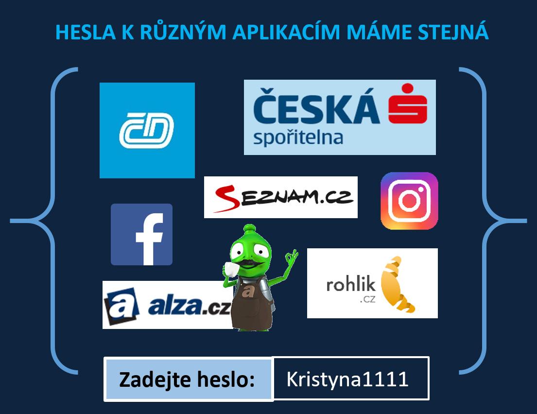 Příklad různých služeb se stejným heslem